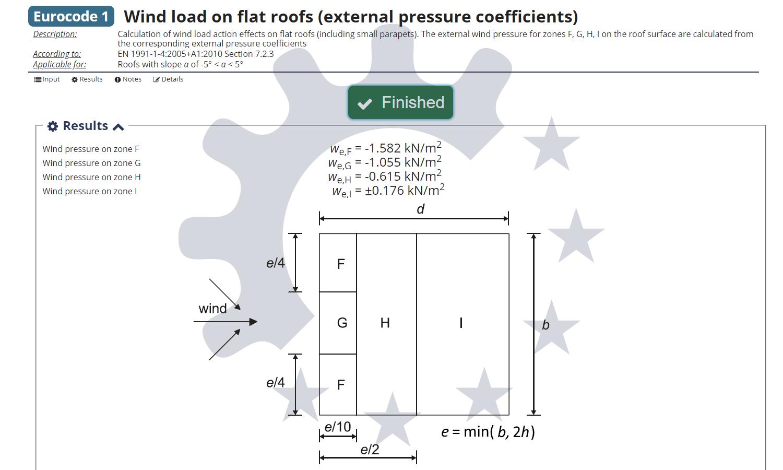 Calculation Of Wind Pressure Loads On Flat Roofs Eurocode 1
